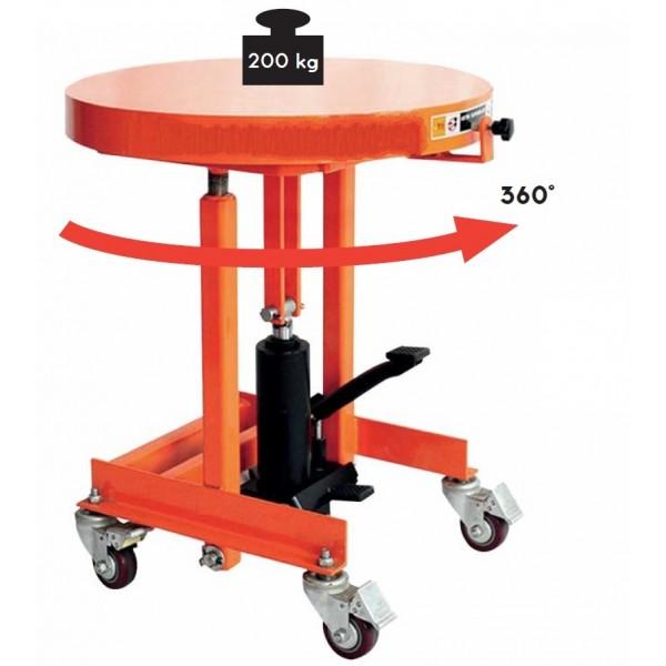 Table élévatrice mobile manuelle / plateau rotatif Charge admissible (Kg) 200 Référence MD20R Dimensions plateau (mm) Diamètre 600 Dimensions (LxlxH) en mm 655*600*700 Hauteur élévation (mm) 700 / 1060 Poids (Kg) 54
