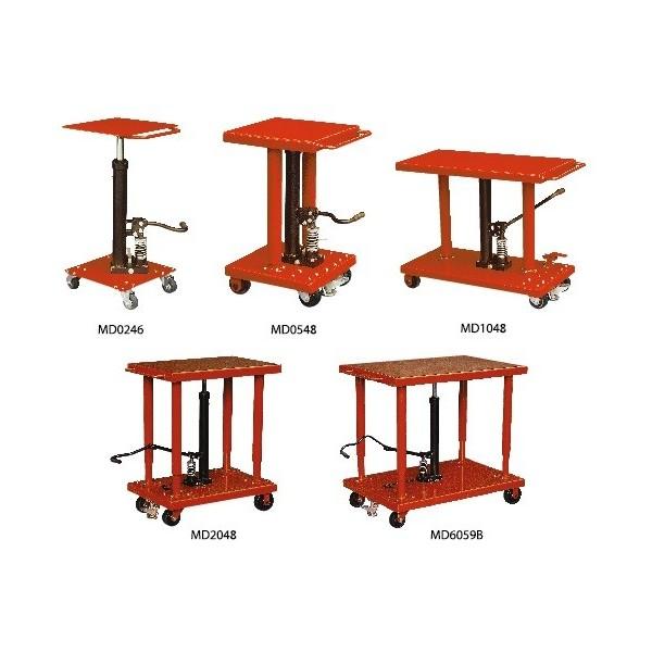 Table de mise à niveau hydraulique Pieds de guidage - Poids (Kg) 34.5 Référence MD 0246 Charge admissible (Kg) 90 Dimensions plateau (mm) 410x410 Hauteur élévation (mm) 740 / 1170