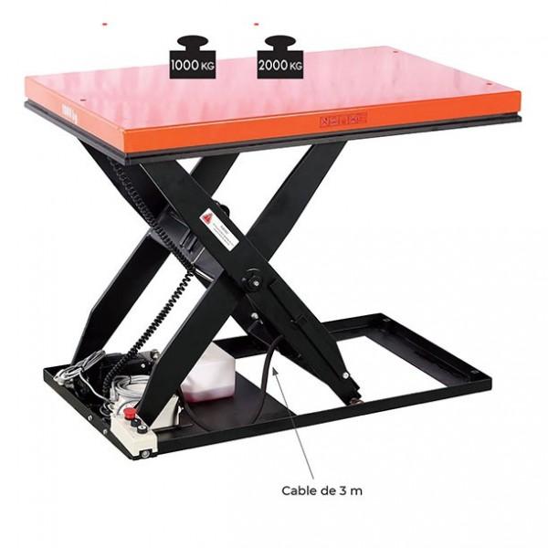 Table élévatrice électrique Charge admissible (Kg) 1000 Poids (Kg) 220 Alimentation 380 V Référence HWLC1000 Dimensions plateau (mm) 1300*800 Hauteur élévation (mm) 190 / 1010